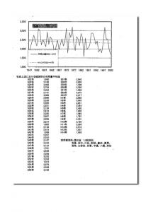 添付資料A:国土交通省豊川上流降水量データ